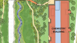 storm water management landscaping