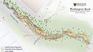 Washington Road Stream Restoration Project - Stormwater Control