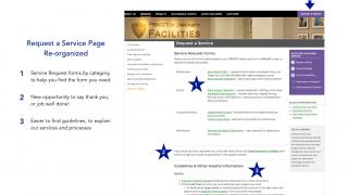 service request page reorganized