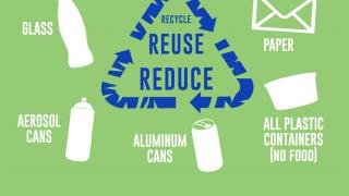 mixed recycling possibilities